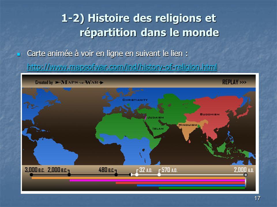 1-2) Histoire des religions et répartition dans le monde