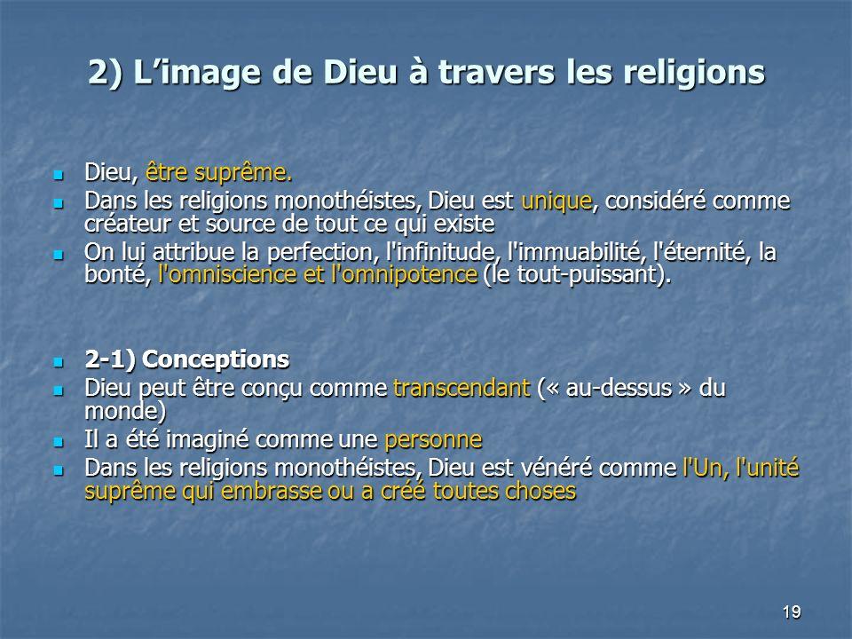 2) L'image de Dieu à travers les religions