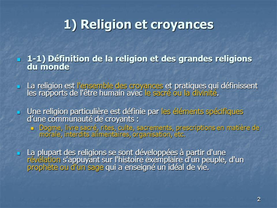 1) Religion et croyances