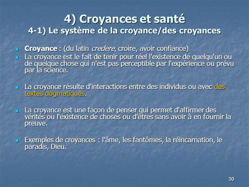 4) Croyances et santé 4-1) Le système de la croyance/des croyances