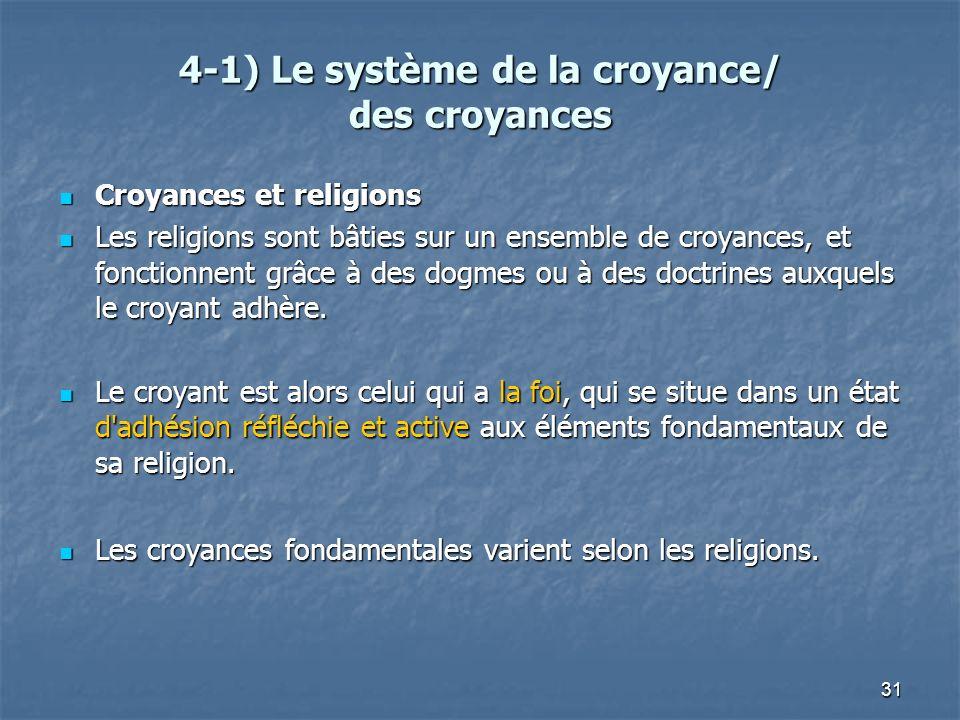 4-1) Le système de la croyance/ des croyances