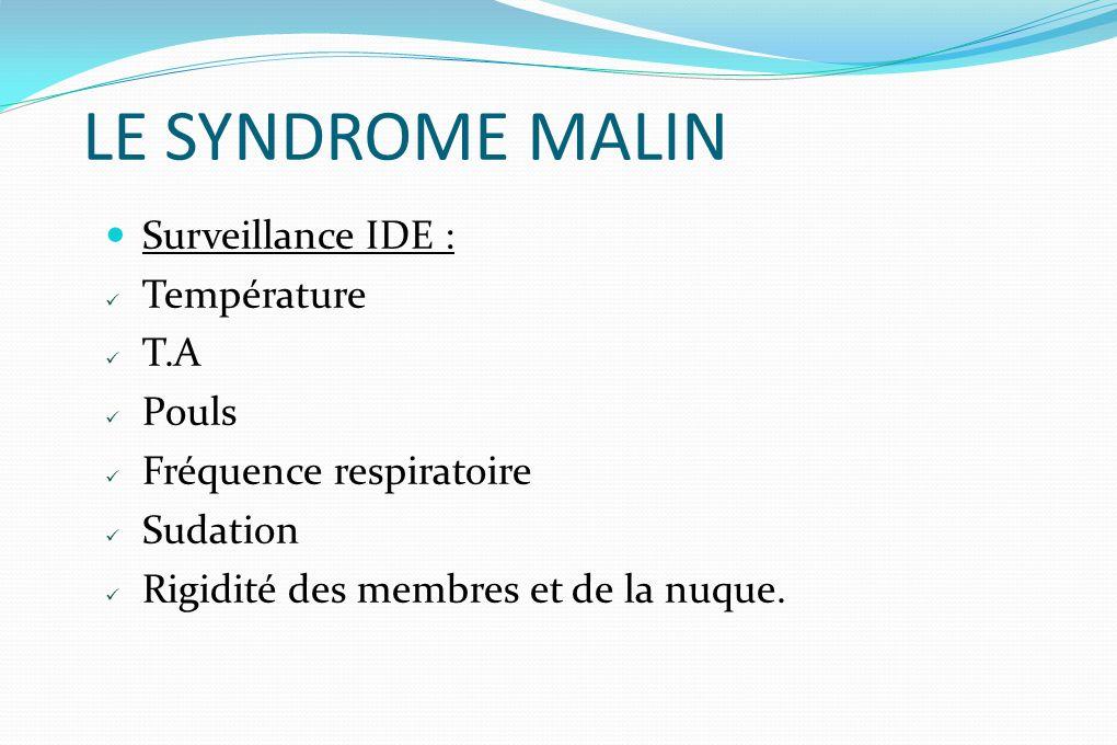 LE SYNDROME MALIN Surveillance IDE : Température T.A Pouls