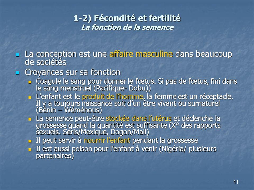 1-2) Fécondité et fertilité La fonction de la semence