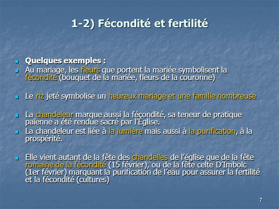 1-2) Fécondité et fertilité