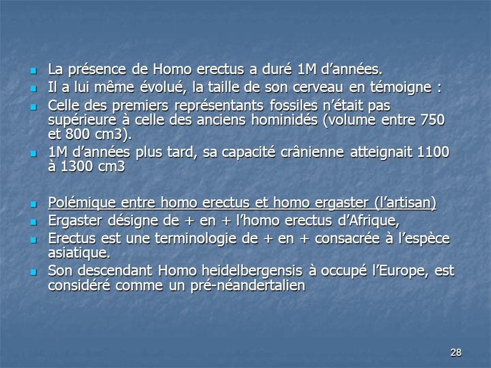 La présence de Homo erectus a duré 1M d'années.