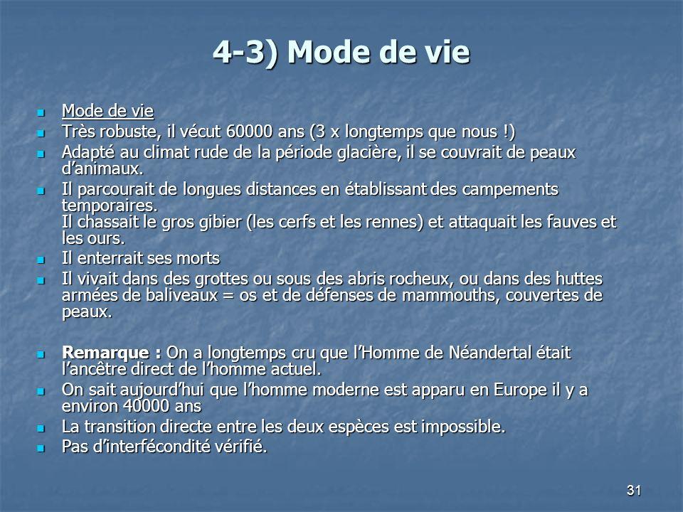 4-3) Mode de vie Mode de vie