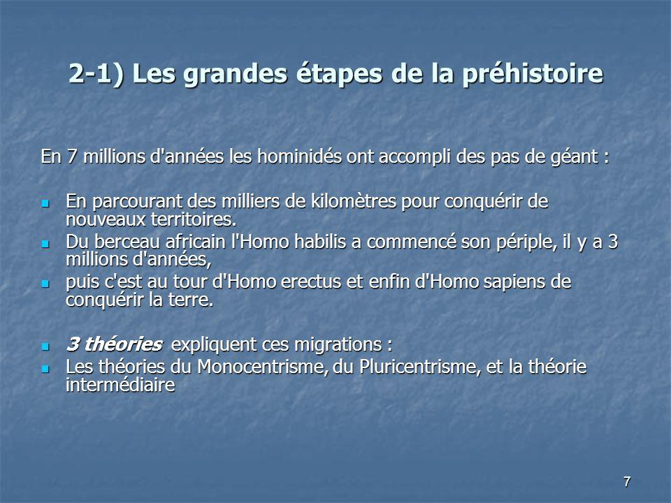 2-1) Les grandes étapes de la préhistoire
