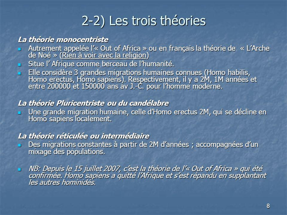 2-2) Les trois théories La théorie monocentriste