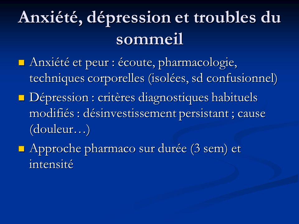 Anxiété, dépression et troubles du sommeil