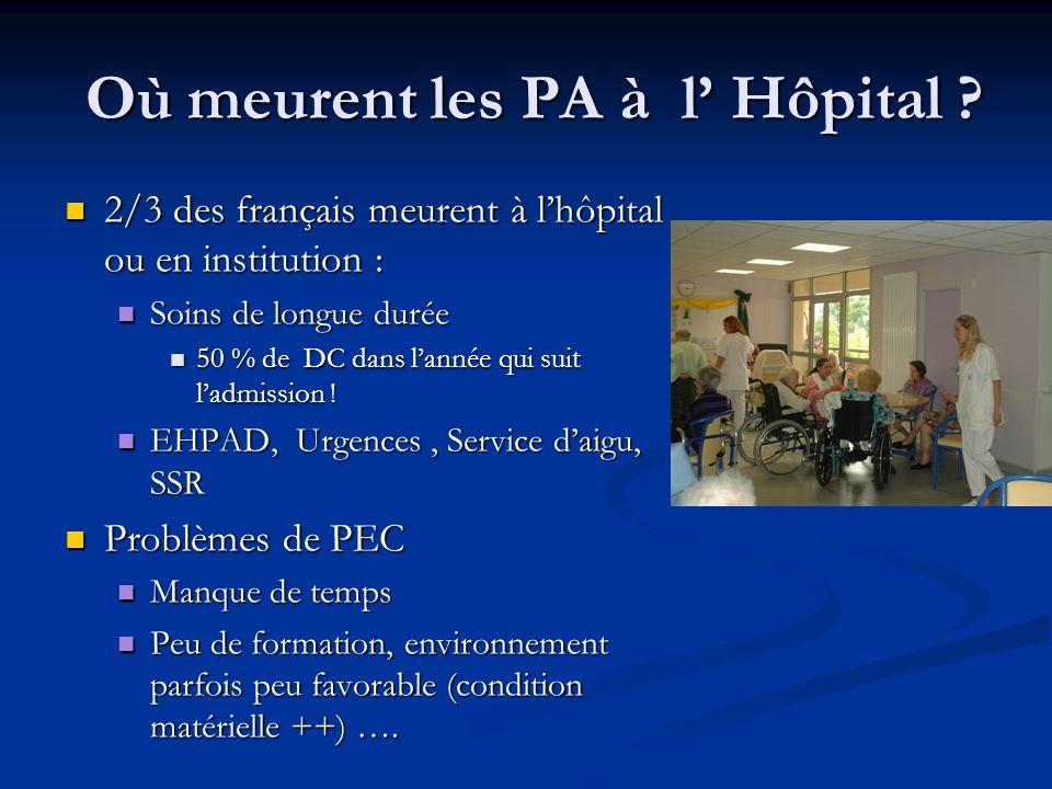 Où meurent les PA à l' Hôpital