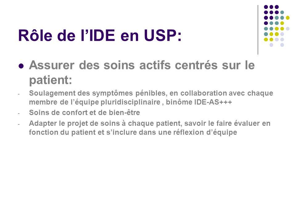 Rôle de l'IDE en USP: Assurer des soins actifs centrés sur le patient: