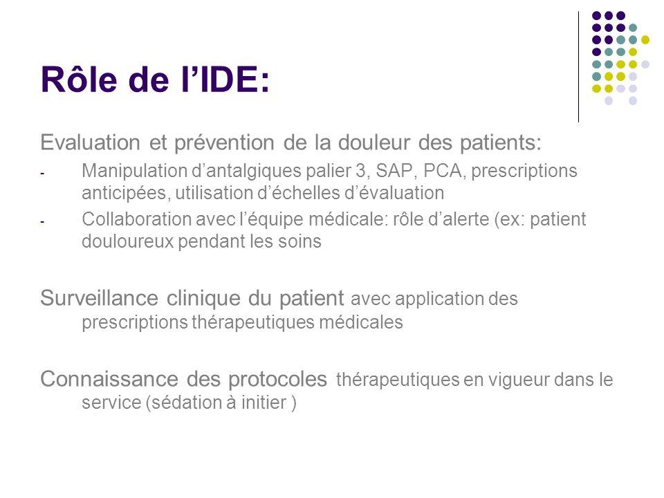 Rôle de l'IDE: Evaluation et prévention de la douleur des patients: