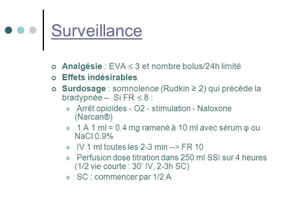 Surveillance Analgésie : EVA  3 et nombre bolus/24h limité
