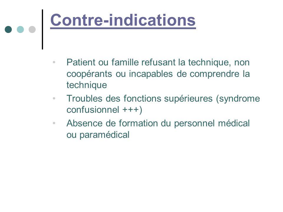 Contre-indications Patient ou famille refusant la technique, non coopérants ou incapables de comprendre la technique.