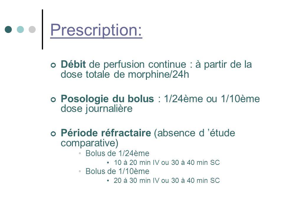 Prescription: Débit de perfusion continue : à partir de la dose totale de morphine/24h. Posologie du bolus : 1/24ème ou 1/10ème dose journalière.
