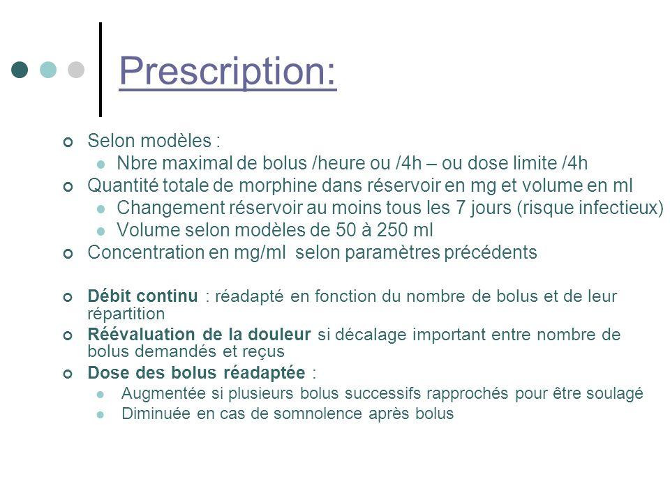 Prescription: Selon modèles :
