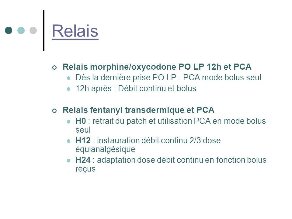Relais Relais morphine/oxycodone PO LP 12h et PCA