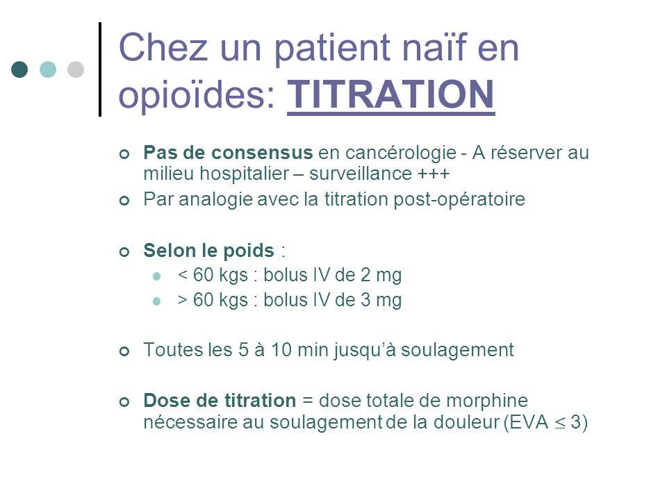 Chez un patient naïf en opioïdes: TITRATION