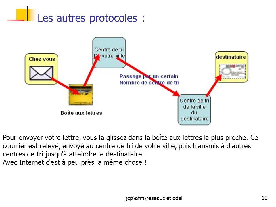 Les autres protocoles :