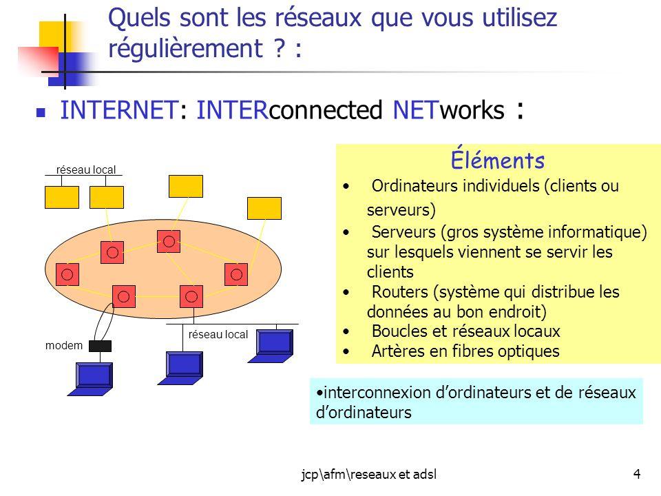 Quels sont les réseaux que vous utilisez régulièrement :
