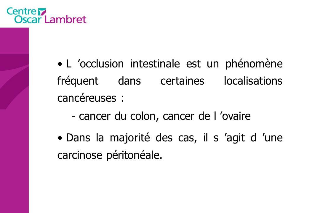 L 'occlusion intestinale est un phénomène fréquent dans certaines localisations cancéreuses :