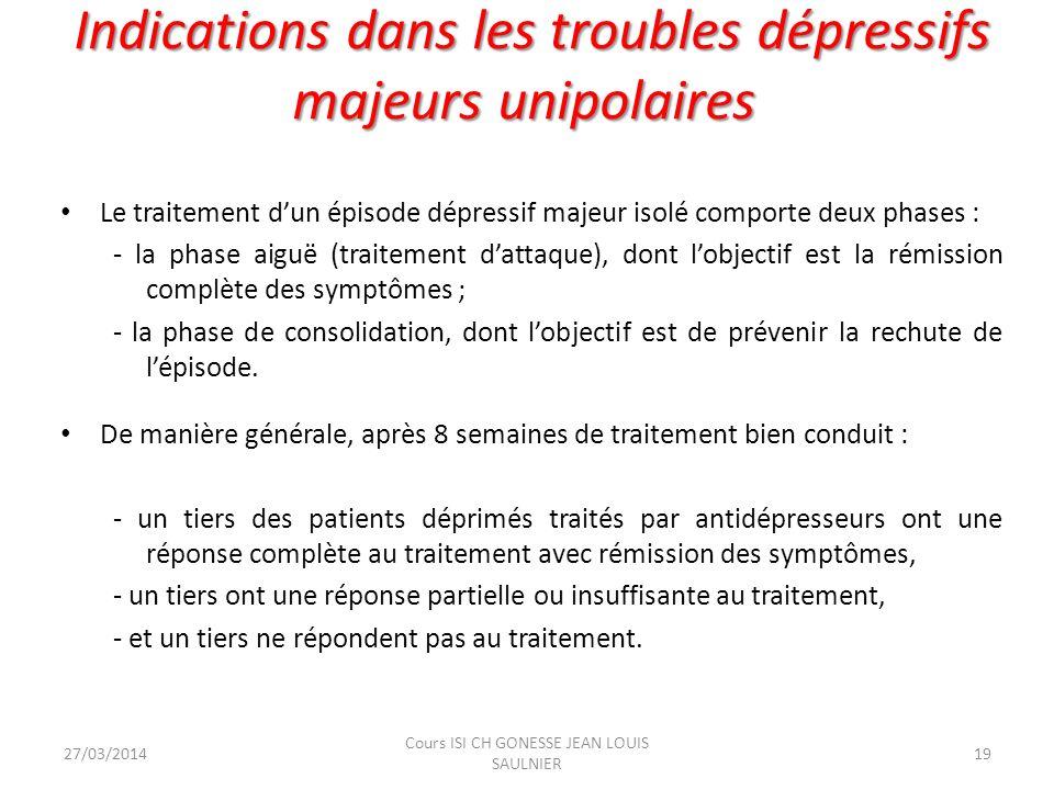 Indications dans les troubles dépressifs majeurs unipolaires