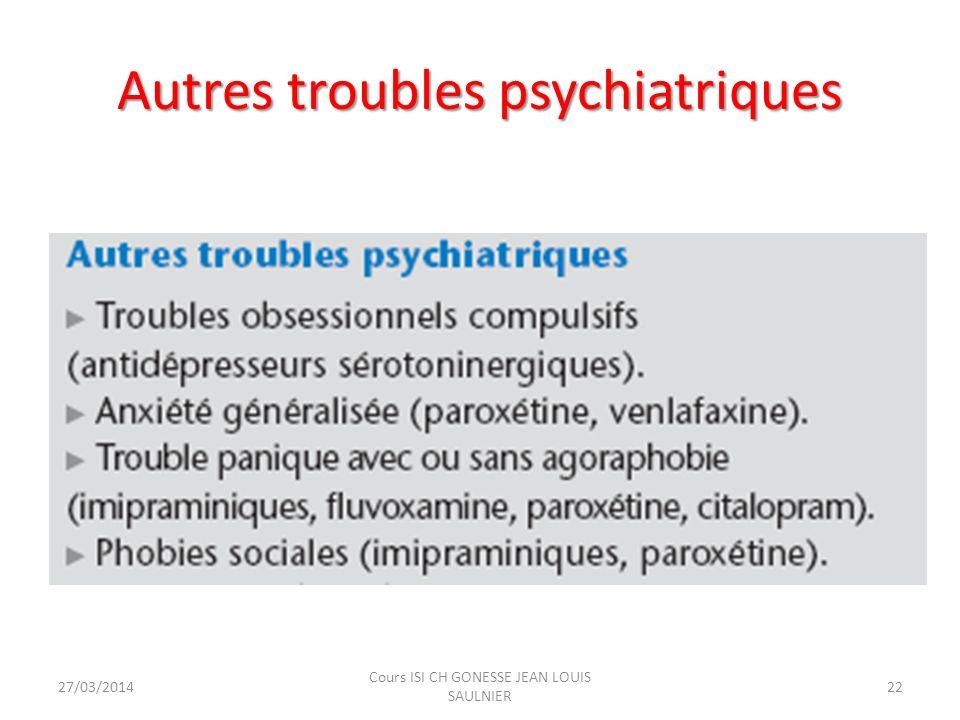Autres troubles psychiatriques
