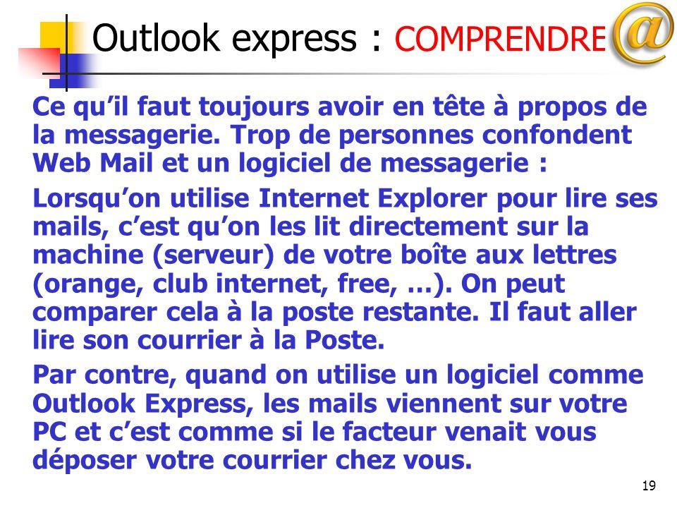 Outlook express : COMPRENDRE