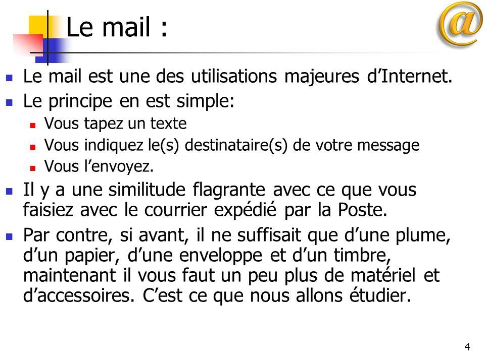 Le mail : Le mail est une des utilisations majeures d'Internet.