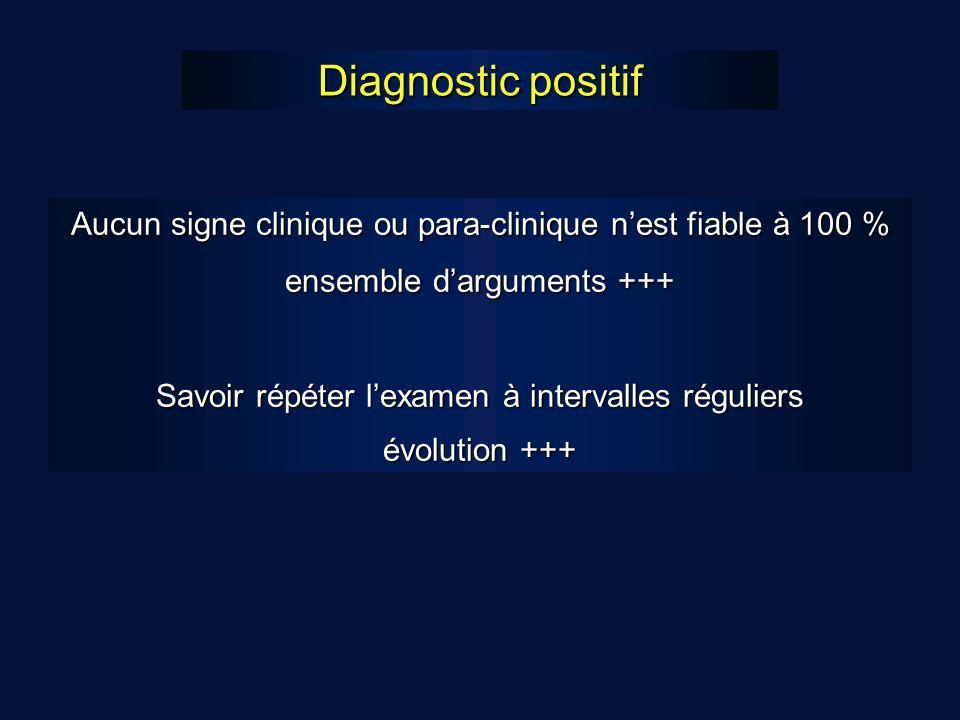 Diagnostic positif Aucun signe clinique ou para-clinique n'est fiable à 100 % ensemble d'arguments +++