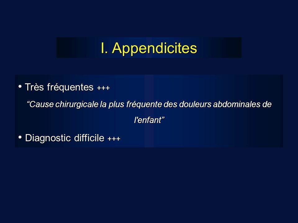 I. Appendicites Très fréquentes +++ Diagnostic difficile +++