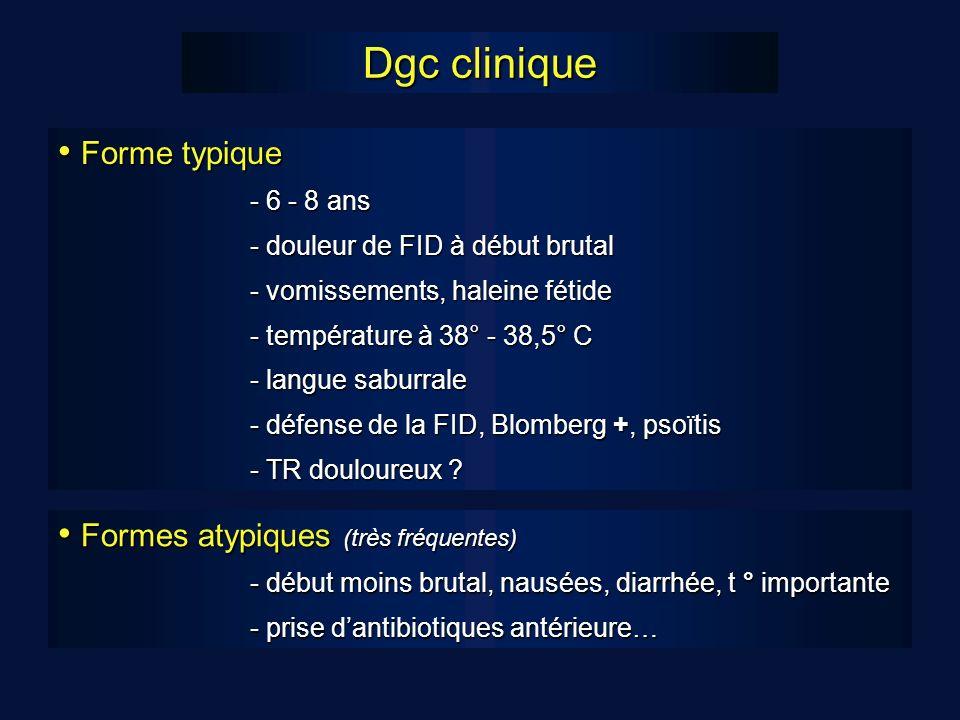 Dgc clinique Forme typique Formes atypiques (très fréquentes)