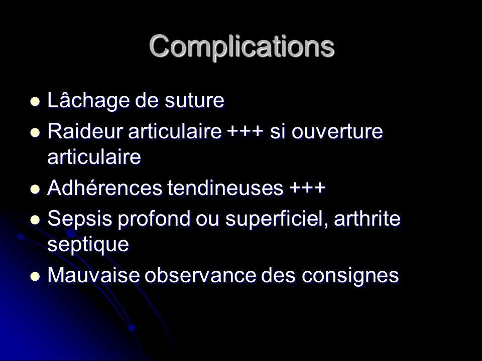 Complications Lâchage de suture