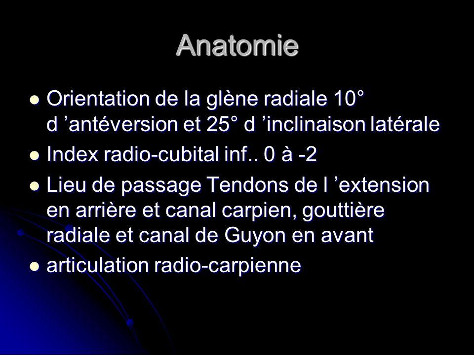 Anatomie Orientation de la glène radiale 10° d 'antéversion et 25° d 'inclinaison latérale. Index radio-cubital inf.. 0 à -2.