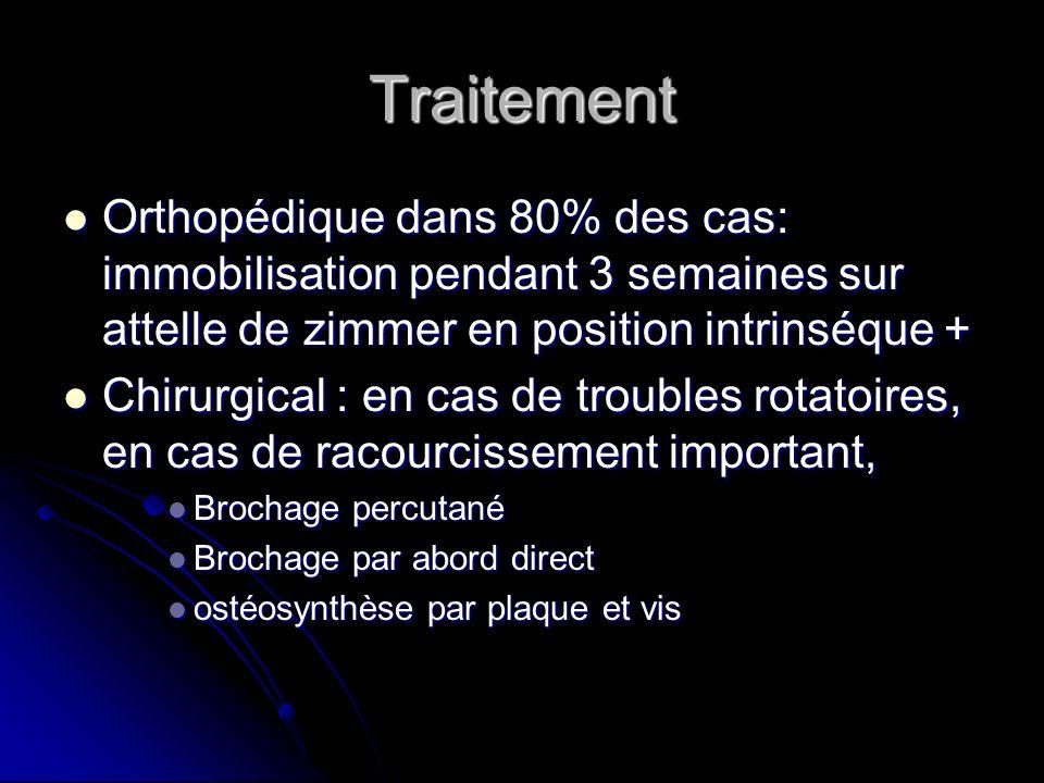 TraitementOrthopédique dans 80% des cas: immobilisation pendant 3 semaines sur attelle de zimmer en position intrinséque +