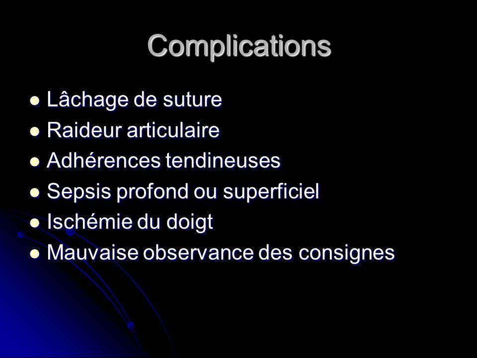 Complications Lâchage de suture Raideur articulaire