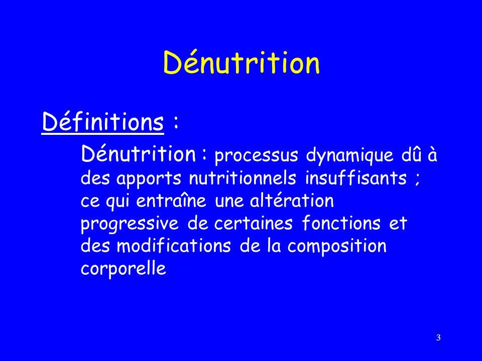 Dénutrition Définitions :