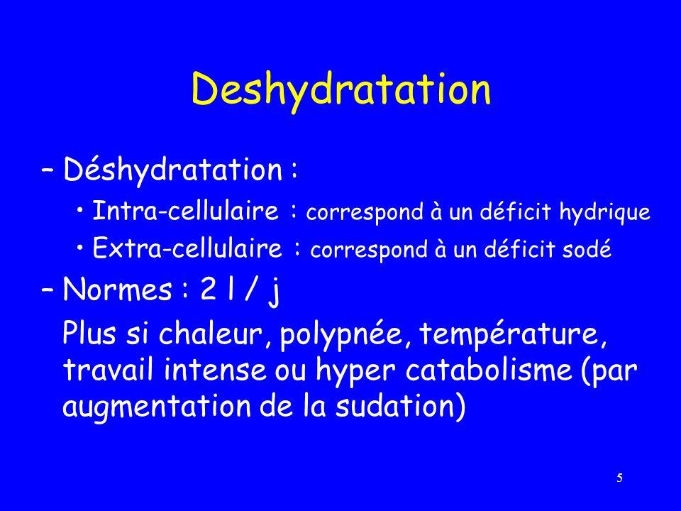 Deshydratation Déshydratation : Normes : 2 l / j