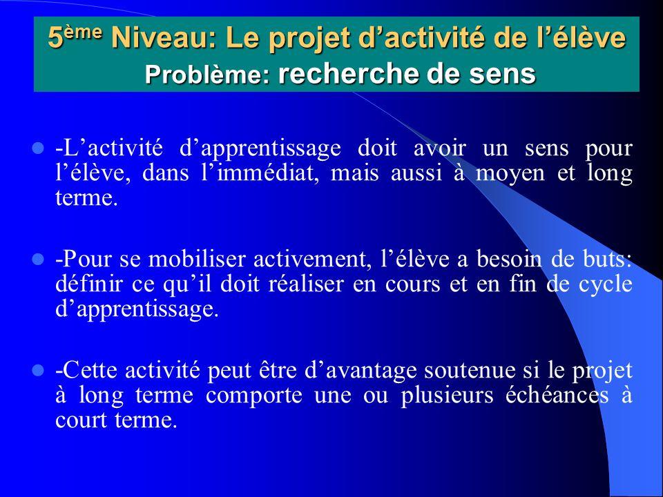 5ème Niveau: Le projet d'activité de l'élève Problème: recherche de sens