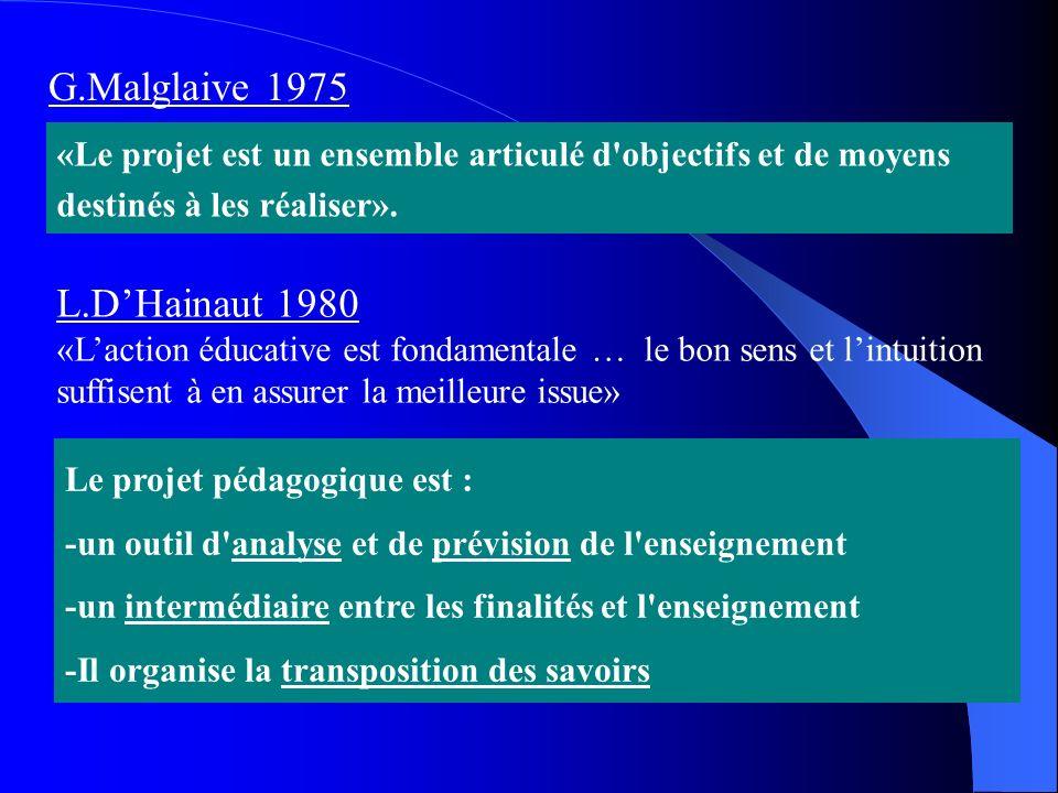G.Malglaive 1975 L.D'Hainaut 1980