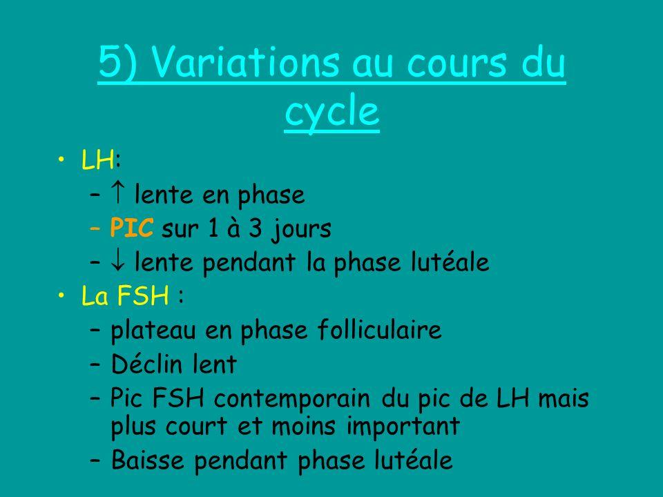 5) Variations au cours du cycle