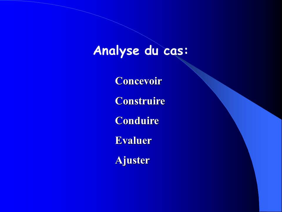 Analyse du cas: Concevoir Construire Conduire Evaluer Ajuster