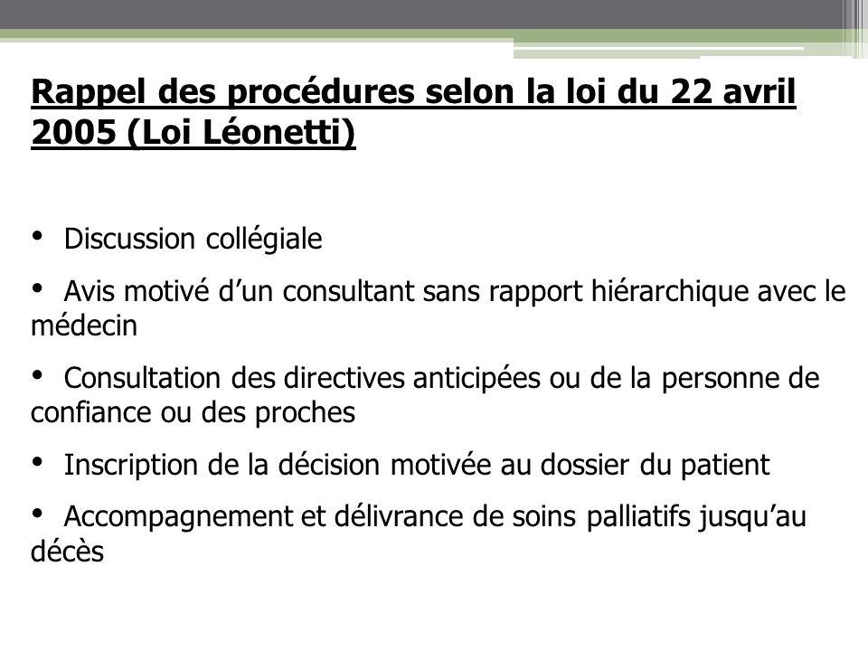 Rappel des procédures selon la loi du 22 avril 2005 (Loi Léonetti)