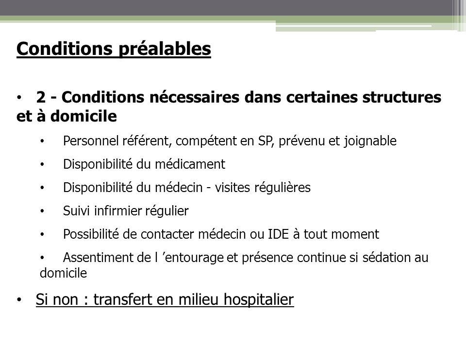 Conditions préalables