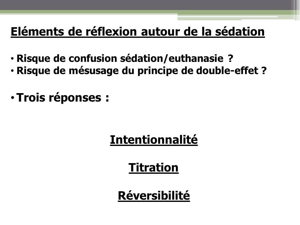 Intentionnalité Titration Réversibilité