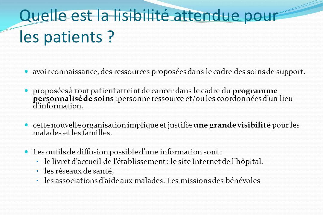 Quelle est la lisibilité attendue pour les patients