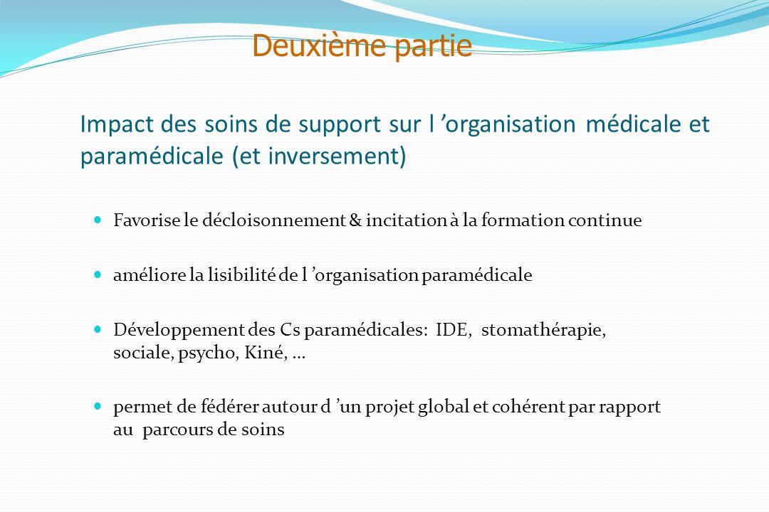 Deuxième partie Impact des soins de support sur l 'organisation médicale et paramédicale (et inversement)
