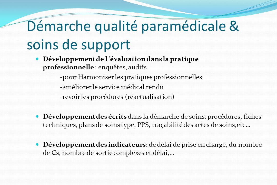 Démarche qualité paramédicale & soins de support