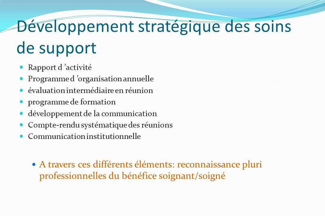 Développement stratégique des soins de support