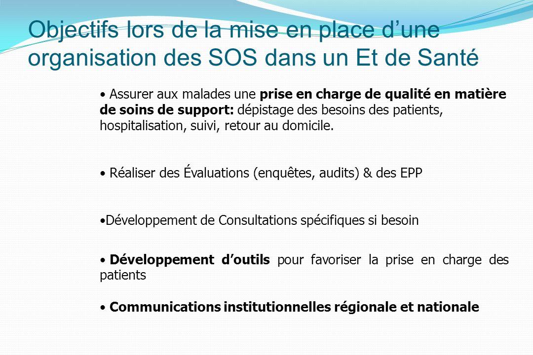 Objectifs lors de la mise en place d'une organisation des SOS dans un Et de Santé
